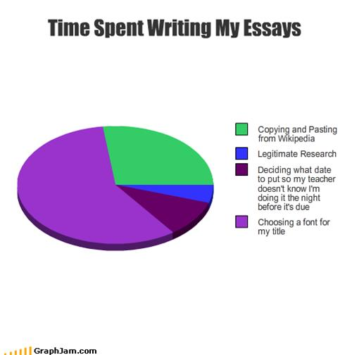 essay writing and plagiarism